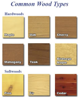 types of wood