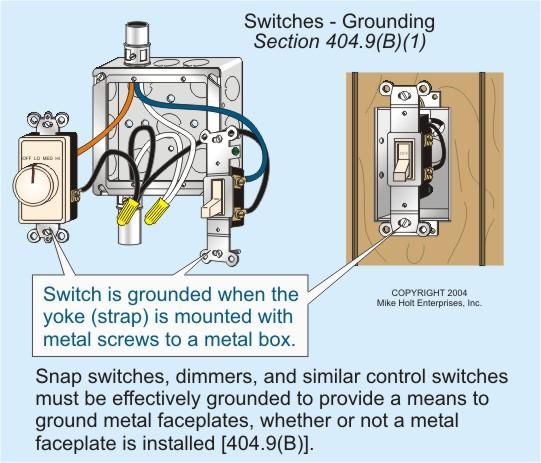 electrician on call inc networx rh networx com Household Electrical Switch Household Electrical Switch